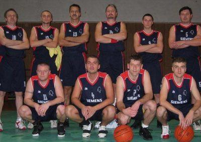 SorDrew Team