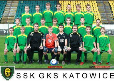 GKS Katowice 1995