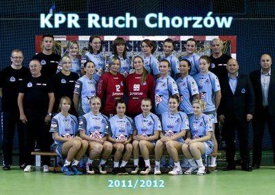 KPR Ruch Chorzów